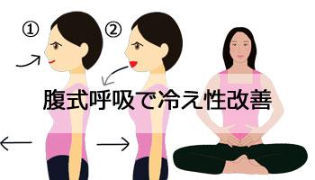 腹式呼吸で冷え性改善