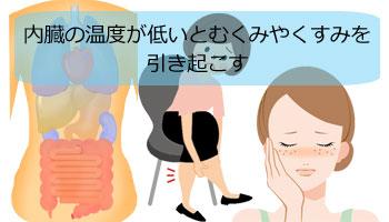 内臓の温度が低くなるとむくみ・くすみが発生する