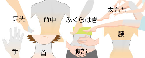 冷える体の箇所