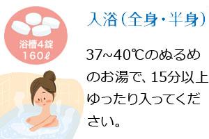 おすすめの入浴法