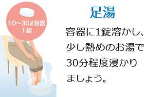 おすすめの足湯入浴法