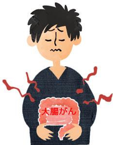 大腸がん発見