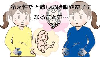 激しい胎動・逆子の胎児